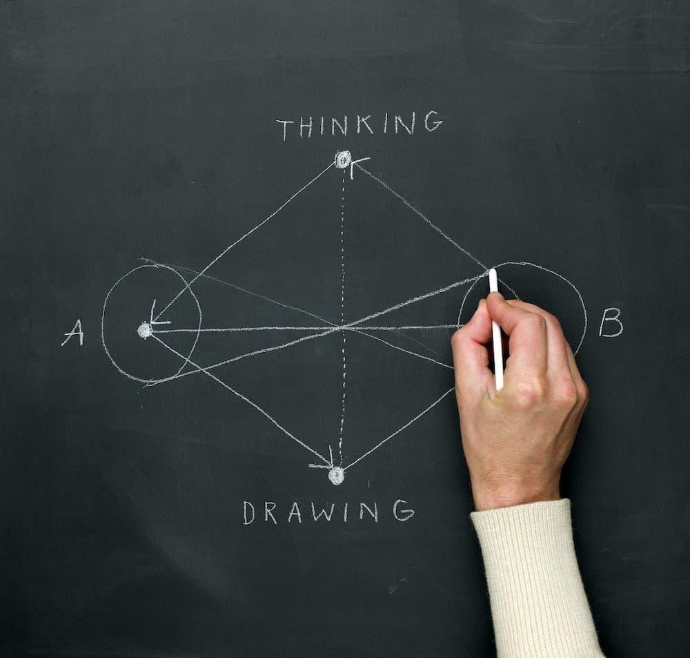 Nikolaus Gansterer, Thinking Drawing Diagram, craie sur tableau noir, 2011 © Nikolaus Gansterer