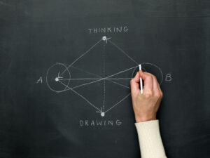 Nikolaus Gansterer, Thinking Drawing Diagram, 2011